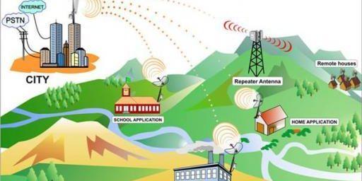 NC Startup Open Broadband Disrupting Internet Service